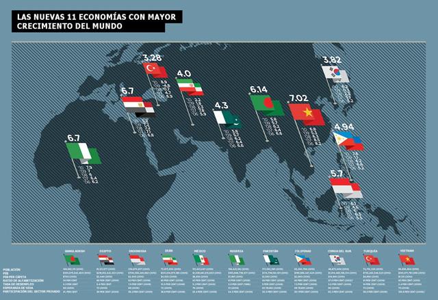 nuevas-economias-emergentes